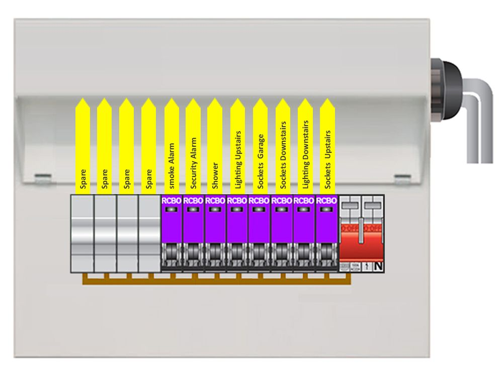 Choosing a Consumer Unit can be difficult - This Guide will Help You