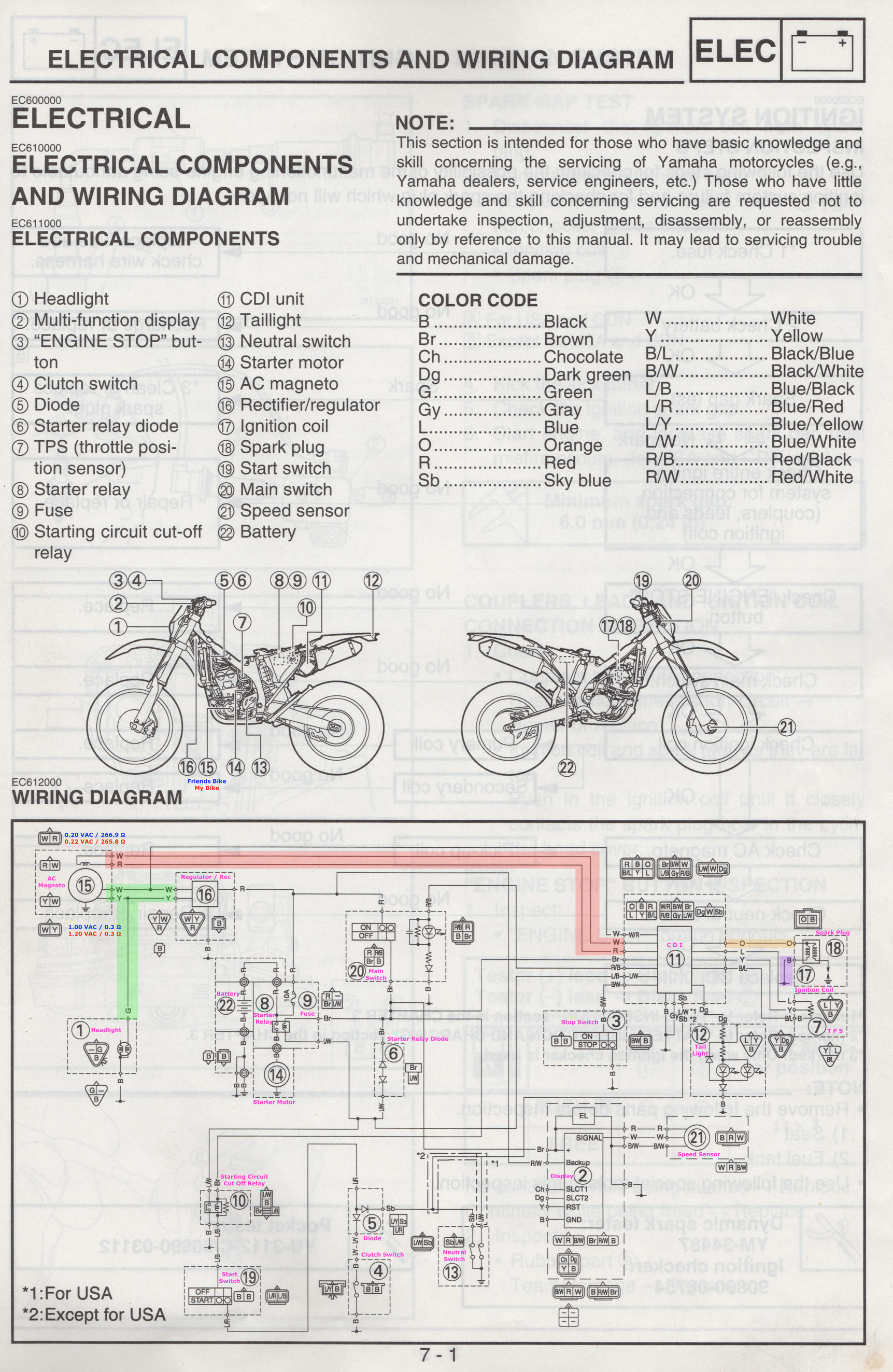 Ktm 2013 Wiring Diagram Auto Electrical Wr450f 2012 26 Images