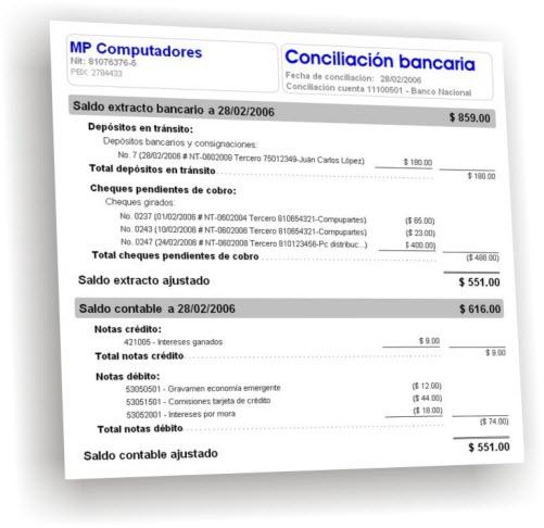 ContaPyme Conciliación bancaria