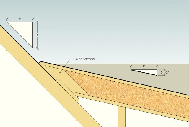 I Joists For Roofing, Questions - Framing - Contractor Talk