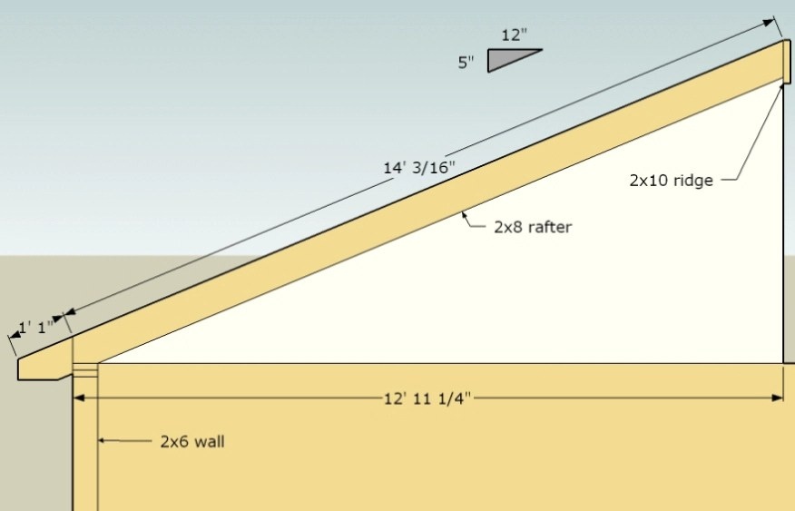 Rafter - How To Build Roof Rafters