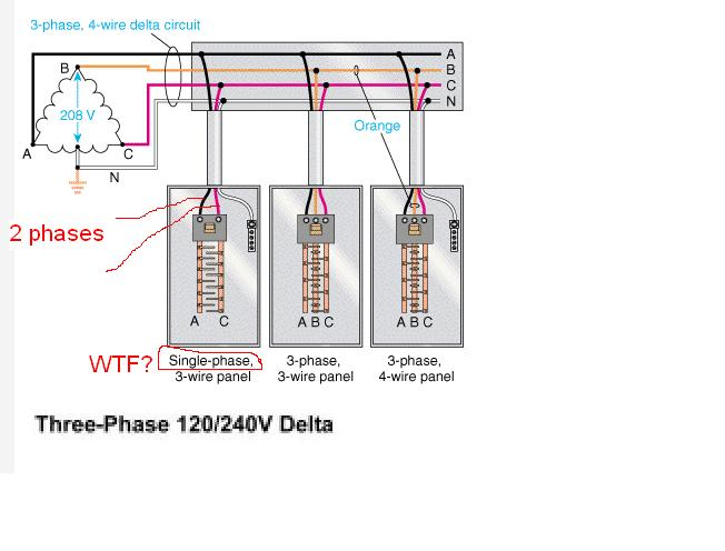 Delta 3 Phase Panelboard Wiring Diagram Wiring Diagram Library