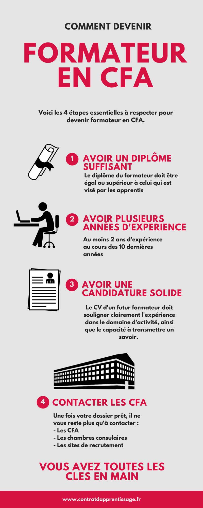 creer un cv pour faire un apprentissage en metallerie