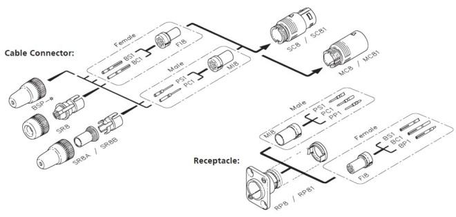 speakon plug wiring diagram