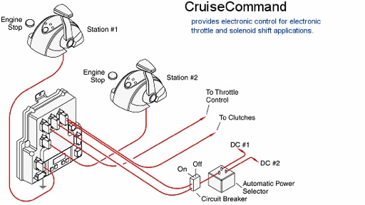 DOC ➤ Diagram Chevy Reverse Servo Diagram Ebook Schematic