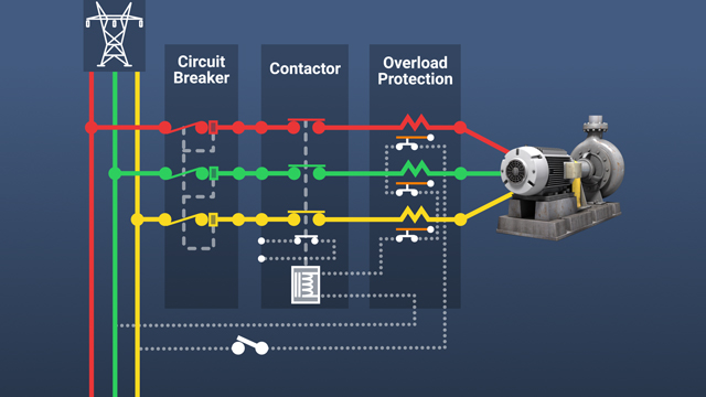 Motor Overload Protection - Online Training Video