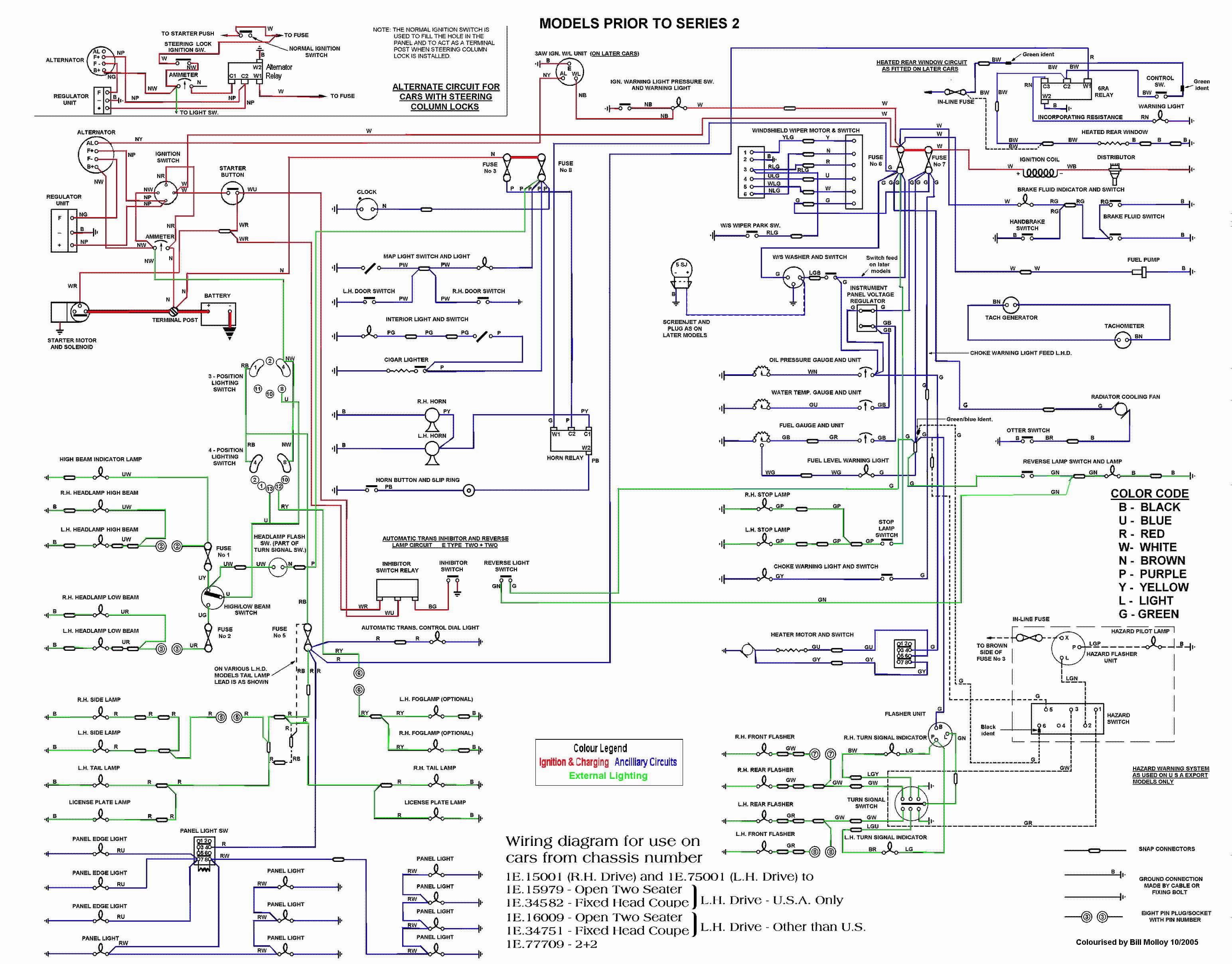 jaguar e type series 1 wiring diagram