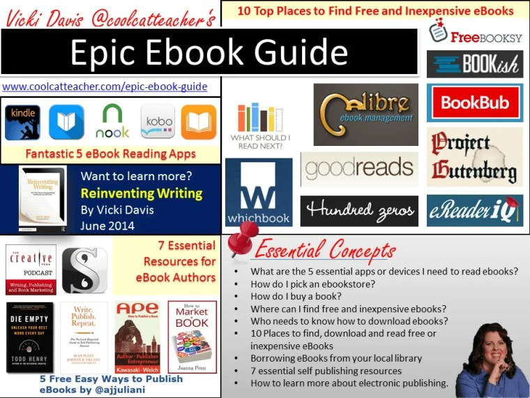 The icons for the websites, books, and tools listed in the epic ebook guide by Vicki Davis.