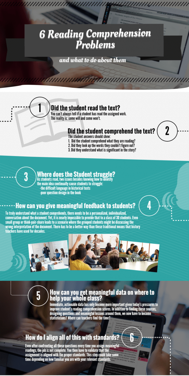 6 Reading Comprehension Problems  and What to Do About Them