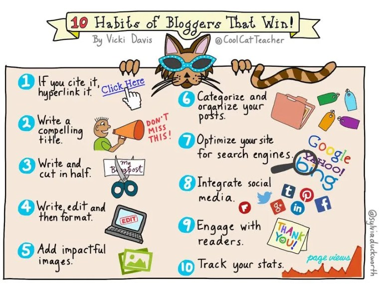 10 Habits of Bloggers that Win, Sylvia Duckworth's Sketchnote of the ebook by Vicki Davis
