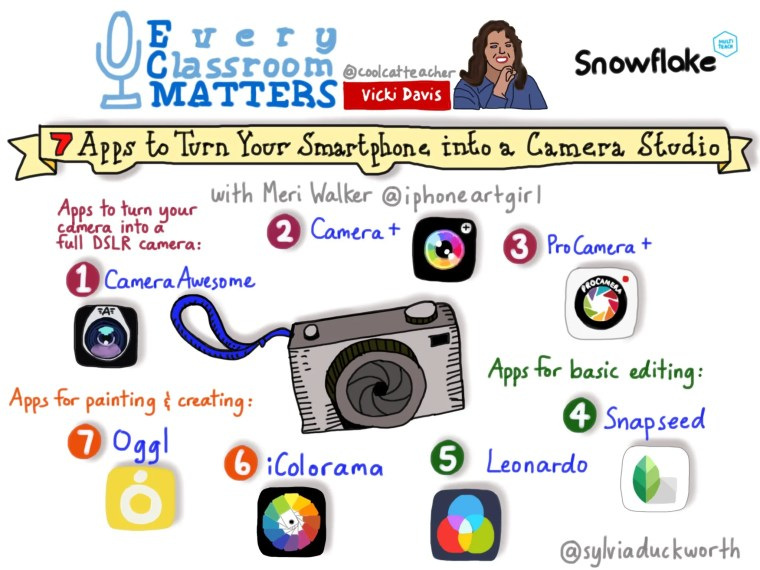 Meri Walker, the iPhone art girl, shares her smartphone photography tips in this Every Classroom Matters episode sponsored by Snowflake Multiteach.