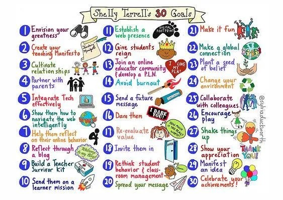 30 goals challenge sketchnote by Sylvia Duckworth