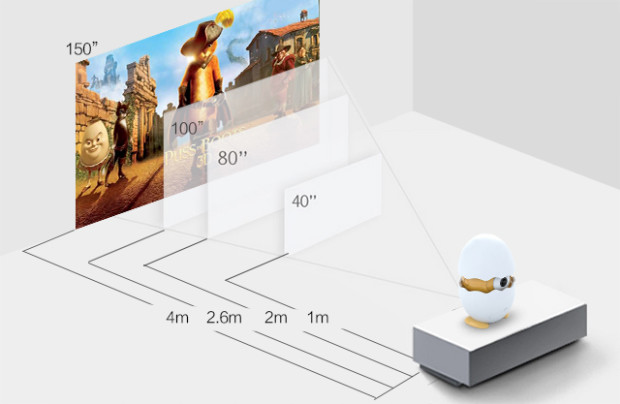 Egger-LED-Projektor-Measures