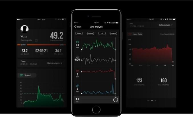 speedc-unicorn-smartes-fahrrad-rennrad-mit-powermeter-leistungsmesser-3