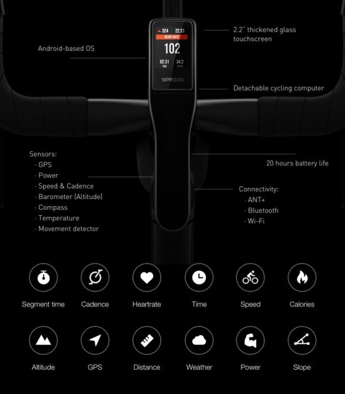 speedc-unicorn-smartes-fahrrad-rennrad-mit-powermeter-leistungsmesser-speedforce