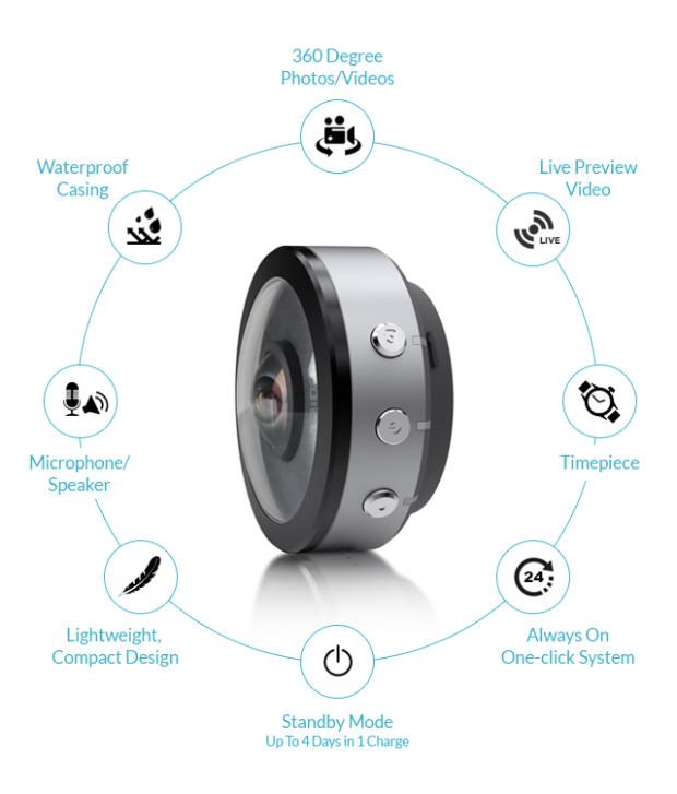 Beoncam-360-Grad-Kamera-Smartwatch-Handgelenk-1