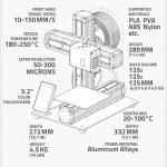 snapmaker-3d-drucker-gavur-laser-cnc-fräse-günstig-specs