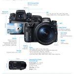 Samsung NX1 announced