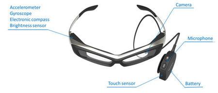 sony-smarteyeglass