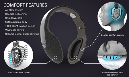 Kokoon Headphones