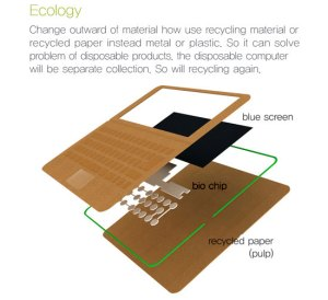 Recyclable laptops could benefit from prinatble circuit boards and flexible OLED screens.