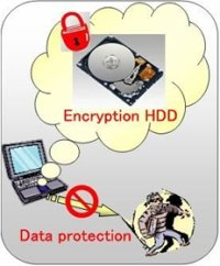 fujitsu-encryption.jpg