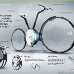 London Garden Concept Bike