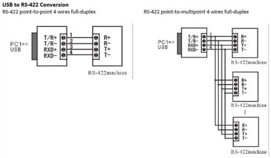 Usb To Db9 Pinout Diagram Wiring Wiring Schematic Diagram