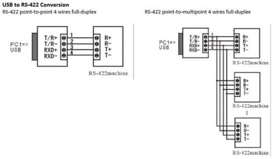 firewire wire diagram