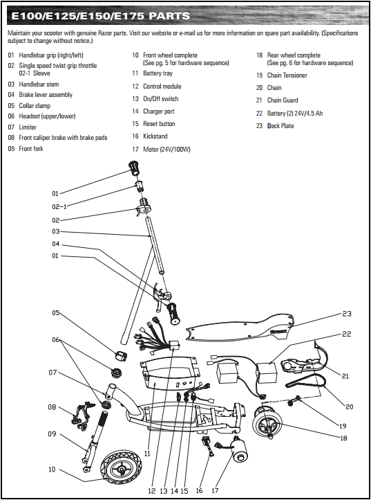 razor e125 electric scooter wiring diagram