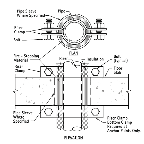 piping layout bill of material, pipe sleeve