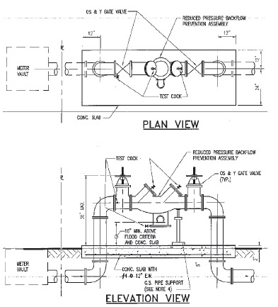 Diagram Of Backflow Preventer Wiring Diagram 2019