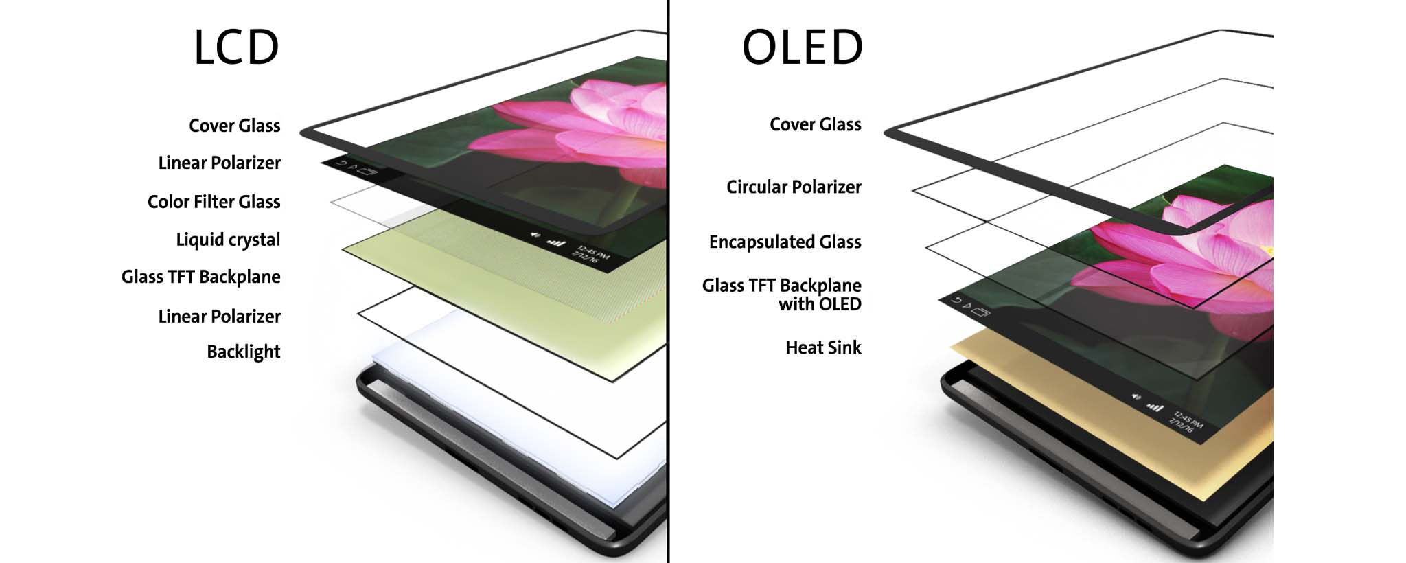 Oled Manufacturing Wwwtopsimagescom