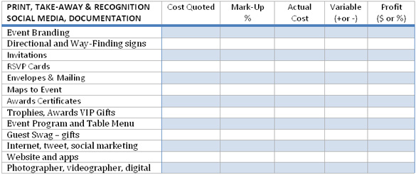 Event budget templating Six reference lists to build your own