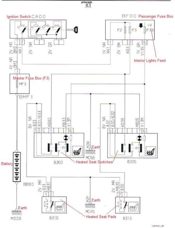 renault clio user wiring diagram 2005