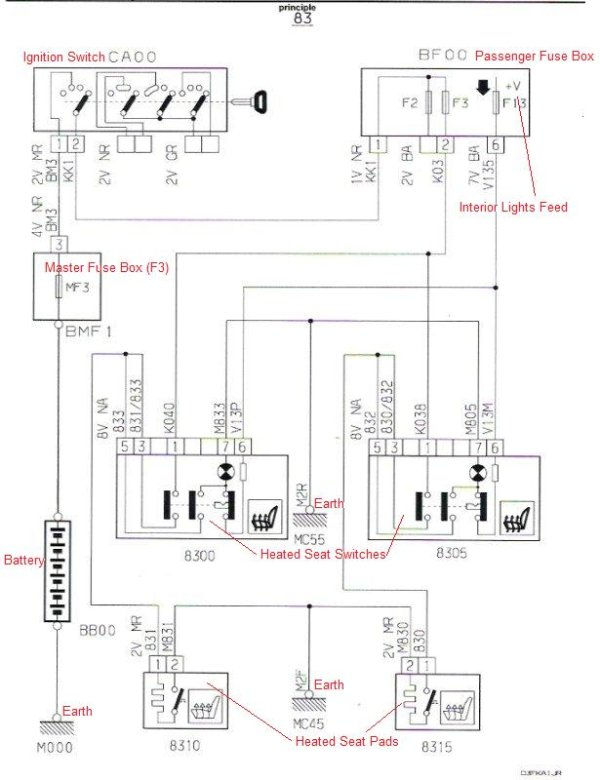 vauxhall corsa 02 fuse box diagram
