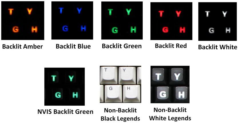 Collage - Backlit Keys