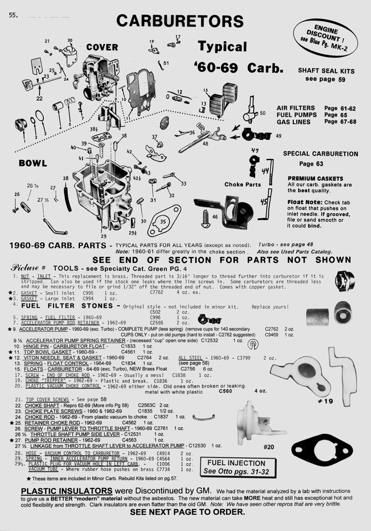 1966 corvair wiring schematic