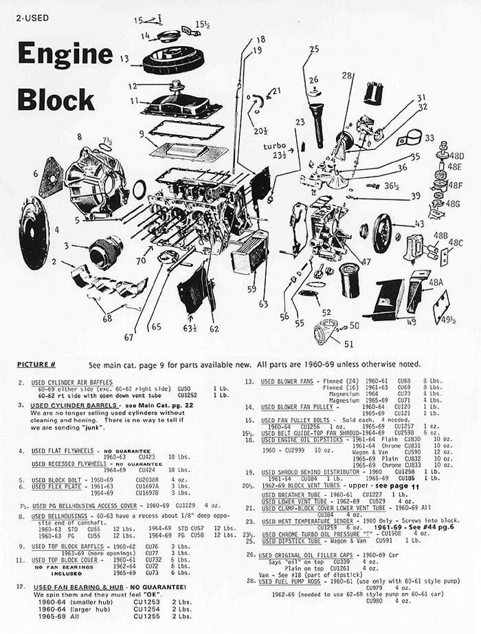 1963 Corvair Fuse Box Control Cables  Wiring Diagram
