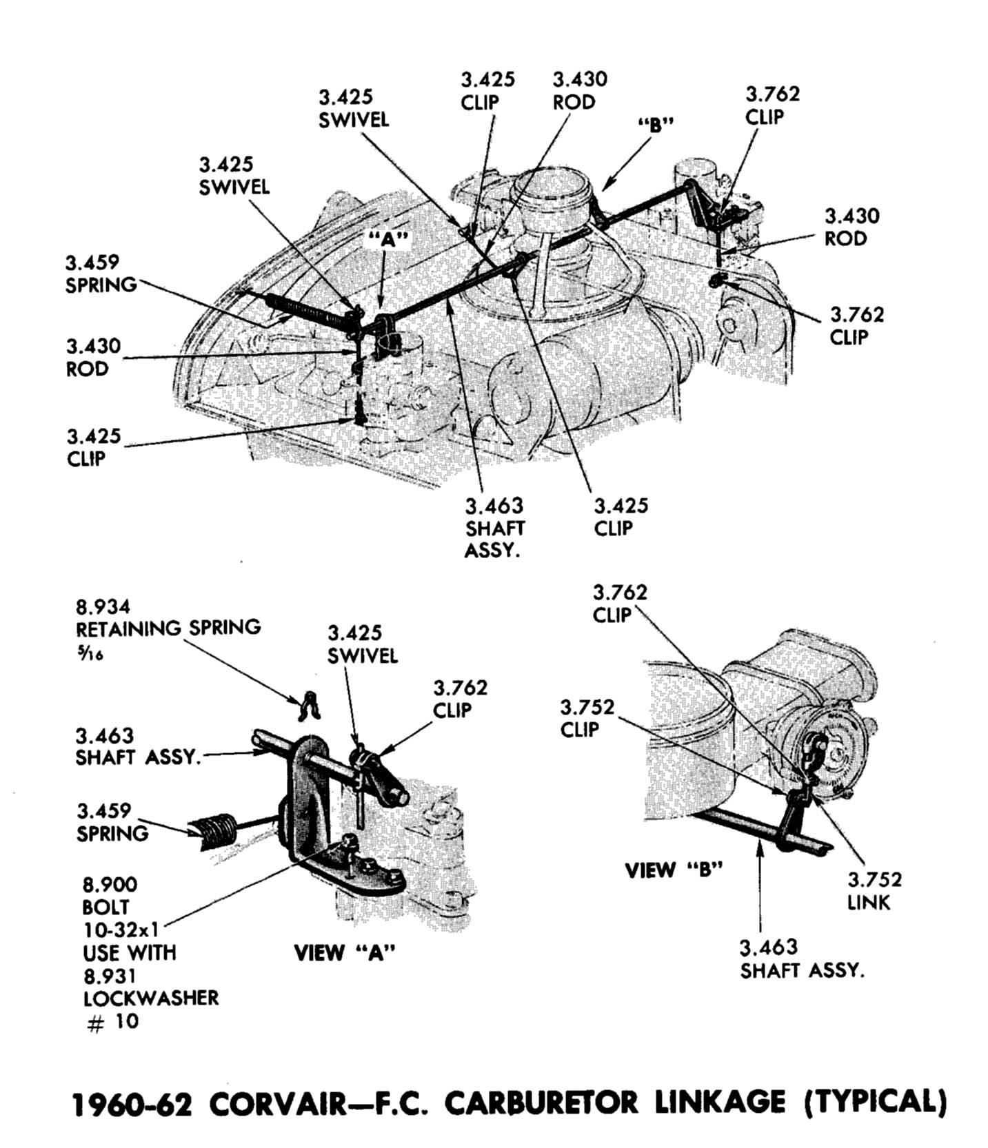 1964 corvair wiring diagram