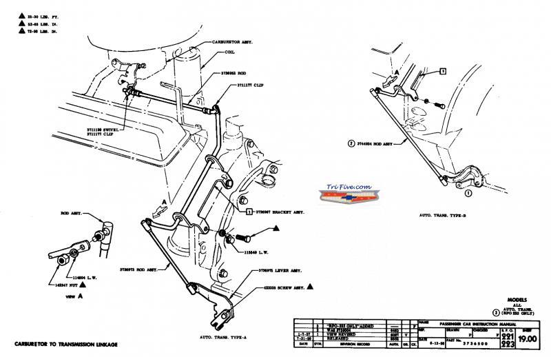 powerglide linkage diagram