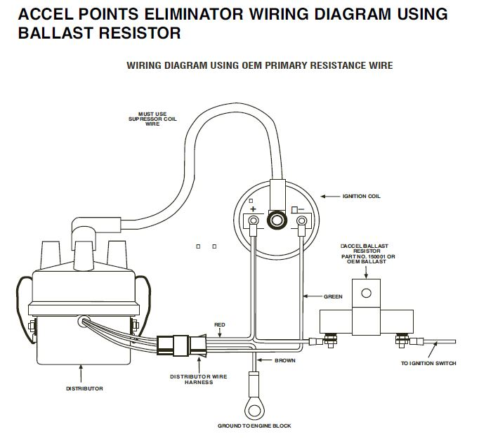 Diagram Accel Wiring Eliminator Points on hei distributor wiring diagram, basic ignition wiring diagram, triumph chopper wiring diagram, msd ignition wiring diagram, simple harley wiring diagram, mallory ignition wiring diagram,