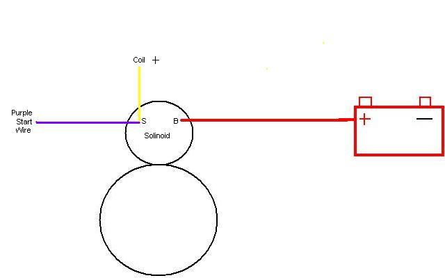 76 Vette Starter Wiring Diagram Schematic Diagram Electronic