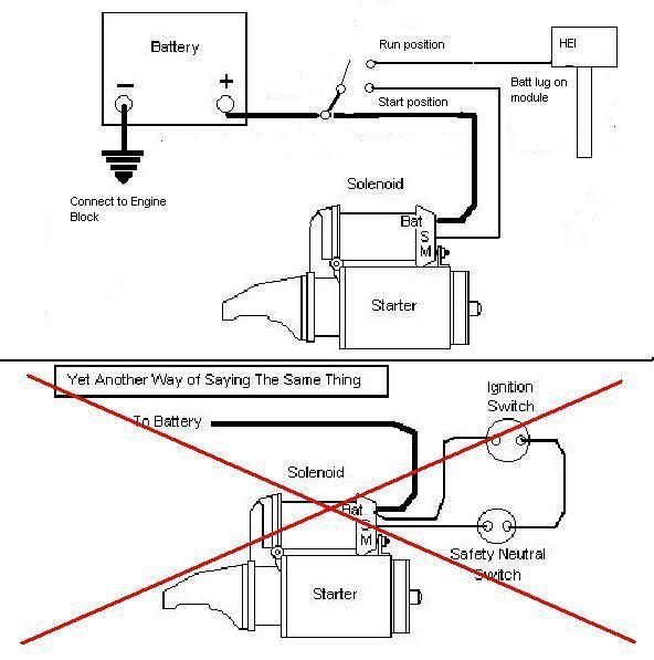 chevy engine test stand wiring diagram