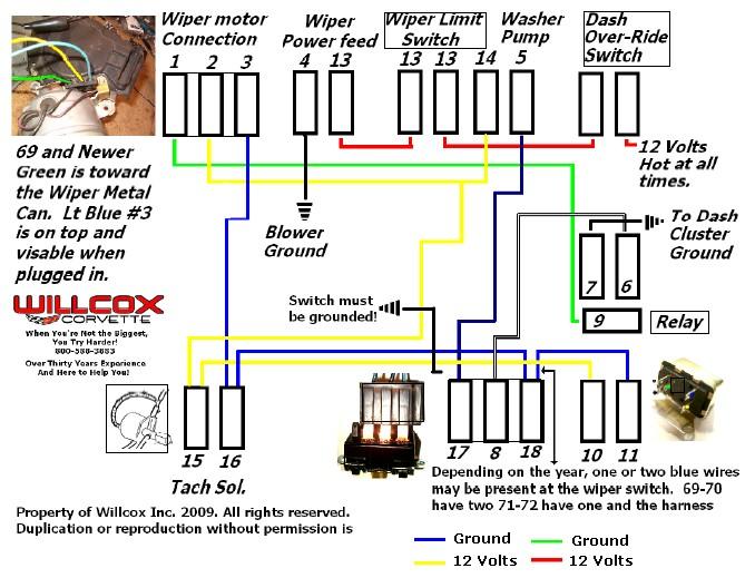 1971 monte carlo turn signal wiring diagram