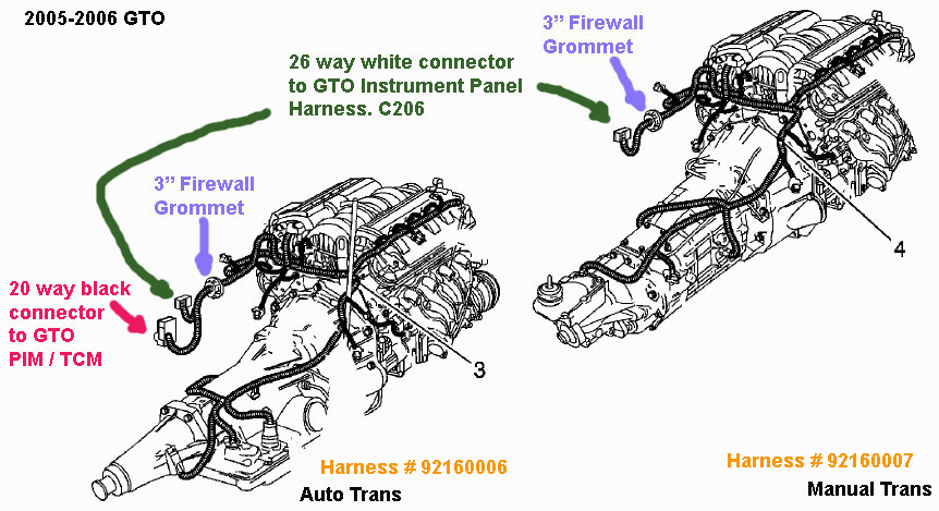 Gto Ls2 Wiring Harness - Wiring Diagram Progresif