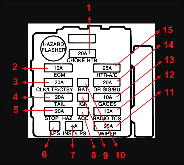 Cprvette Fuse Box - Wiring Diagram Progresif