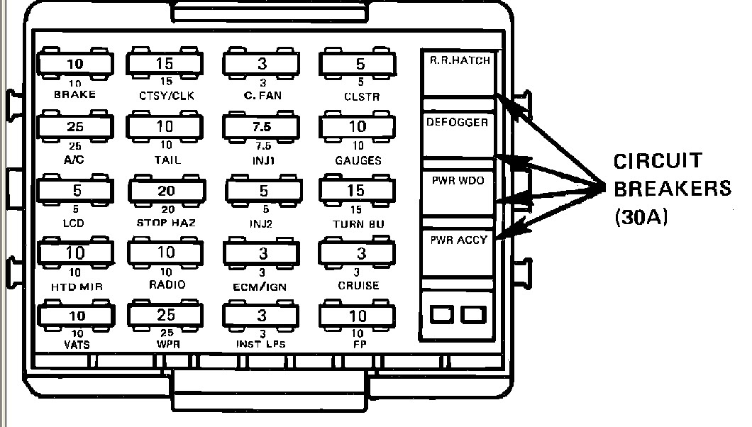 90 C4 Corvette Fuse Diagram Wiring Diagram