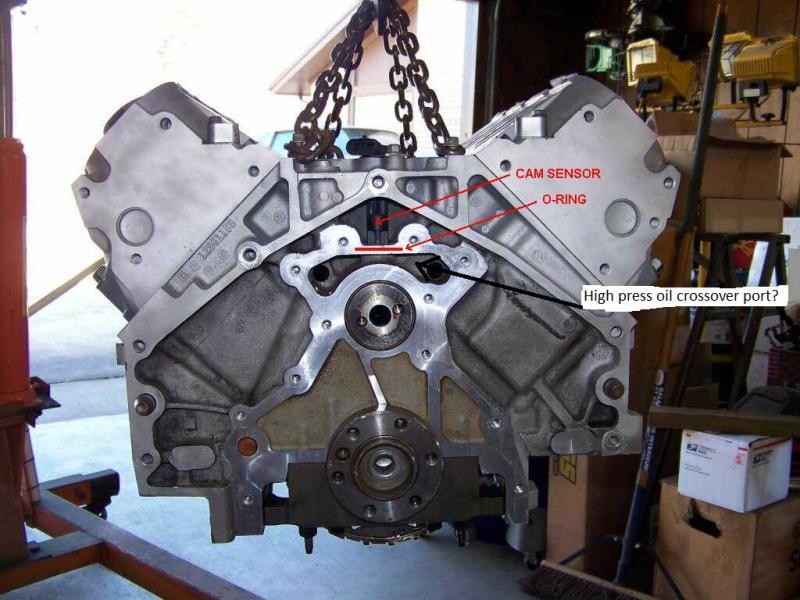 Need help with oil leak - Page 3 - CorvetteForum - Chevrolet
