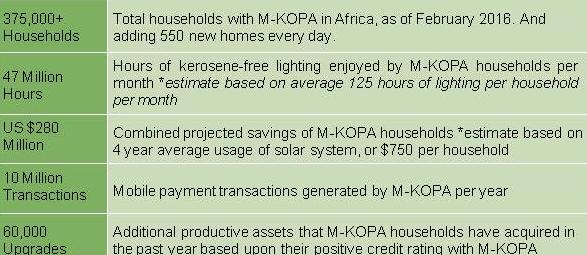 kenya-solar3